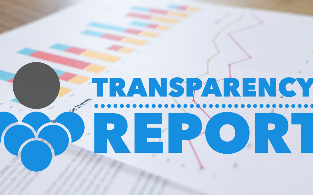 Transparency Report February 2019